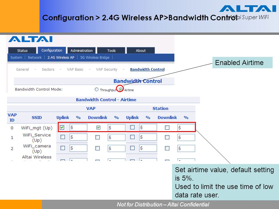 Configuration > 2.4G Wireless AP>Bandwidth Control