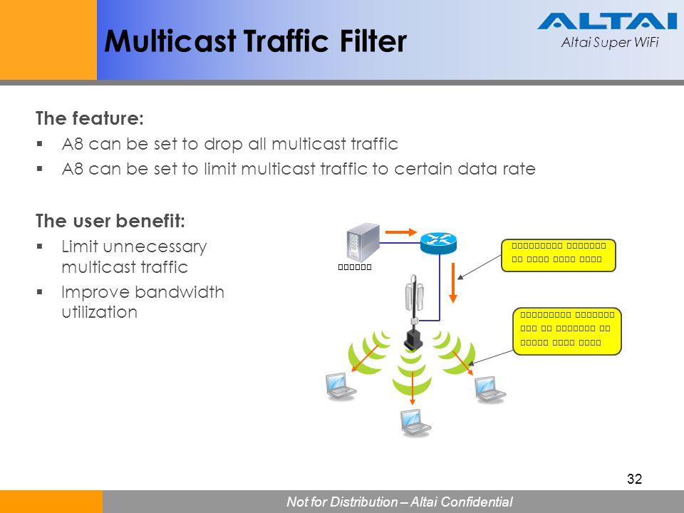 Multicast Traffic Filter