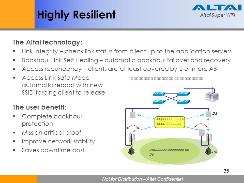 Highly Resilient The Altai technology: The user benefit:
