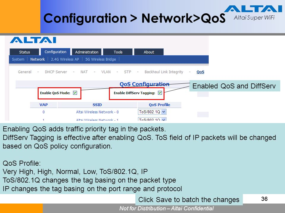 Configuration > Network>QoS