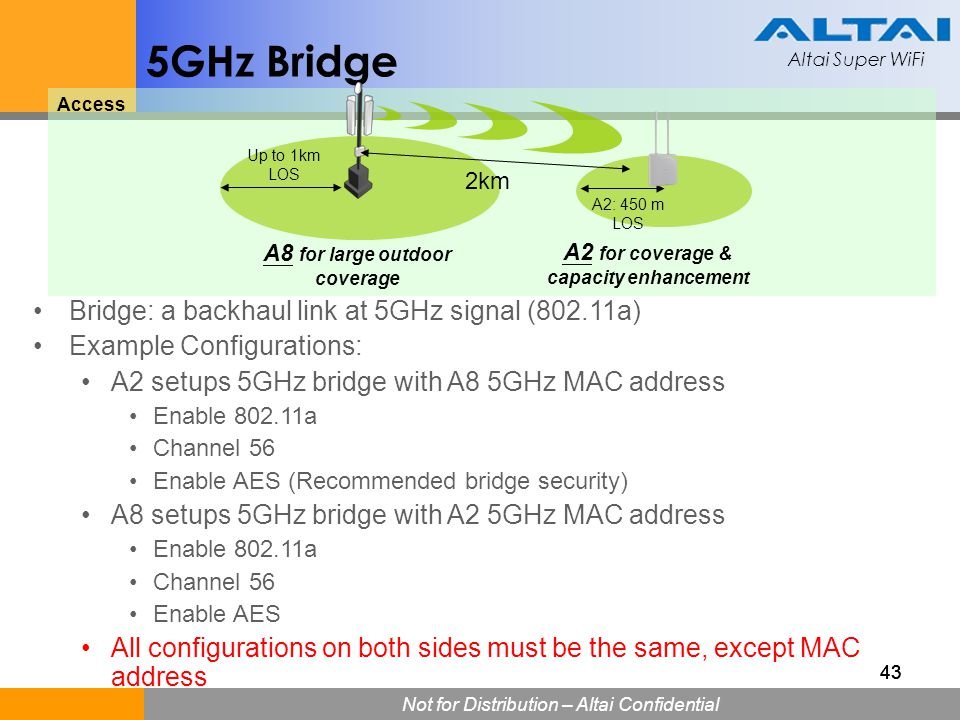 A8 for large outdoor coverage A2 for coverage & capacity enhancement