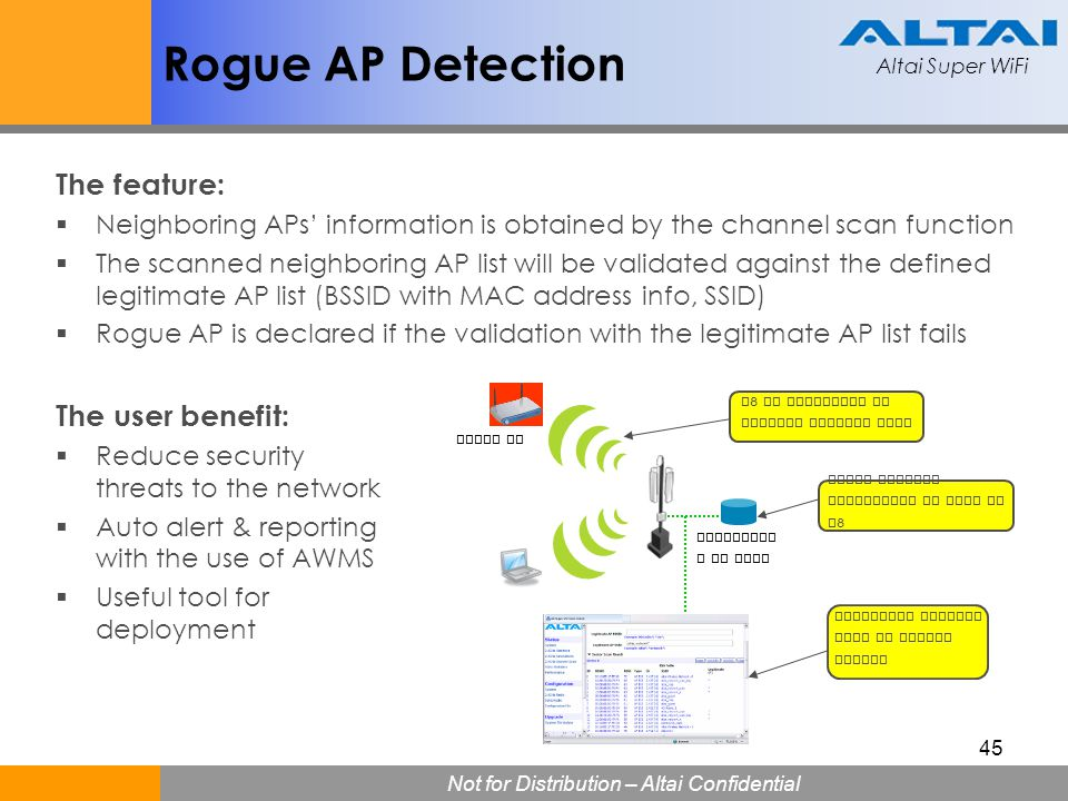 Rogue AP Detection The feature: The user benefit: