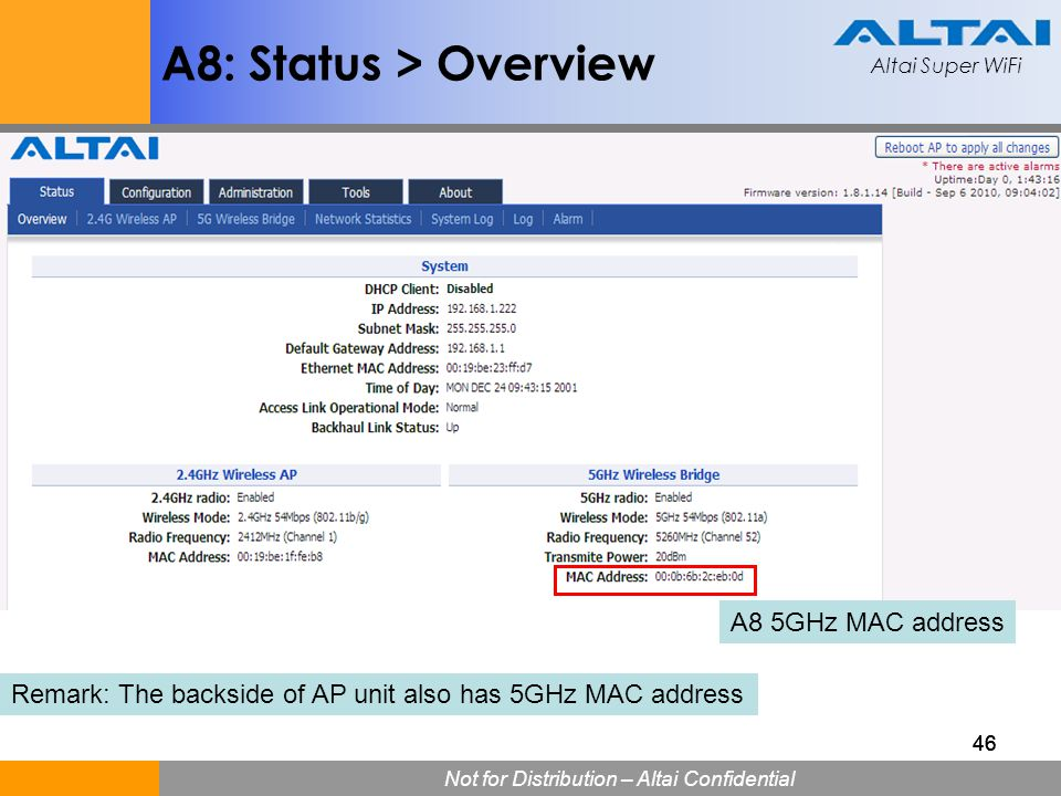 A8: Status > Overview