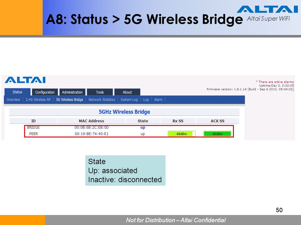 A8: Status > 5G Wireless Bridge