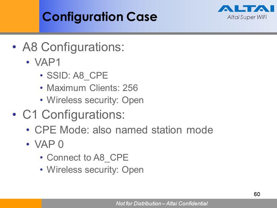 Configuration Case A8 Configurations: C1 Configurations: VAP1