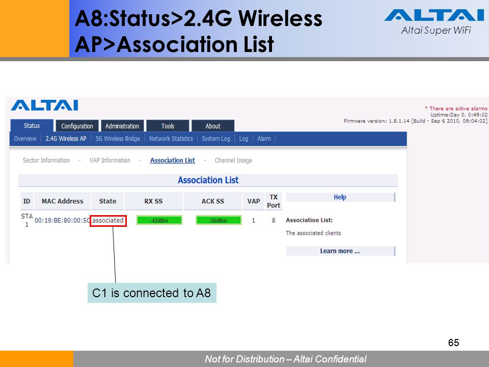 A8:Status>2.4G Wireless AP>Association List