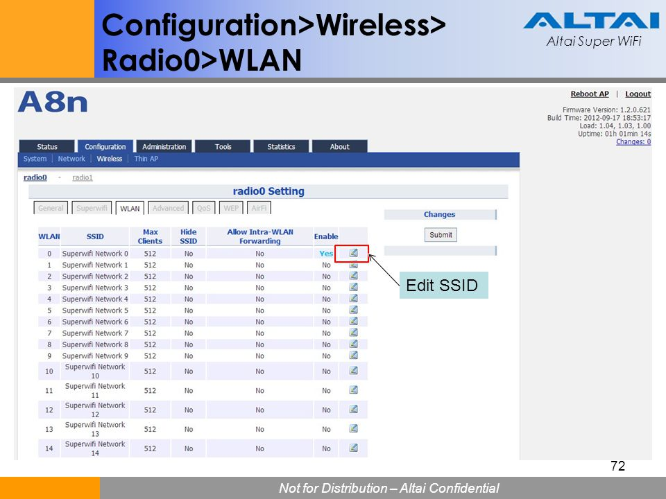Configuration>Wireless> Radio0>WLAN