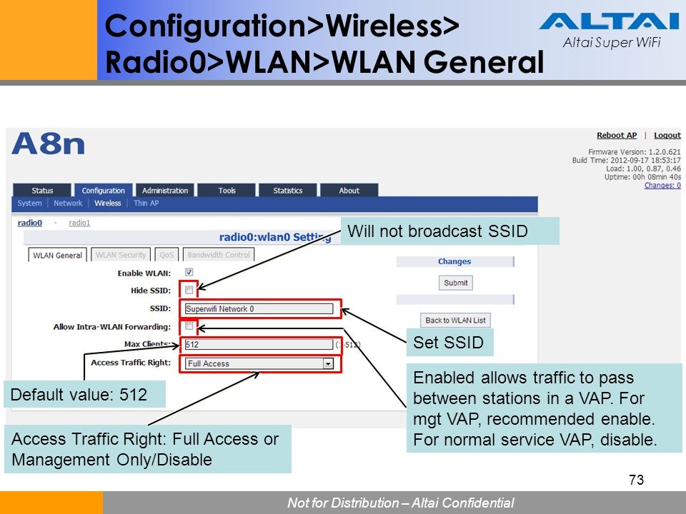 Configuration>Wireless> Radio0>WLAN>WLAN General