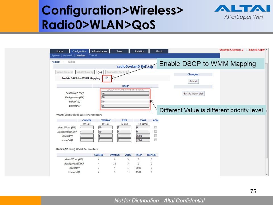 Configuration>Wireless> Radio0>WLAN>QoS