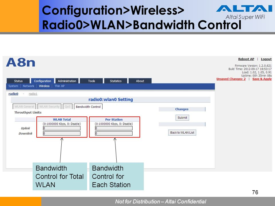 Configuration>Wireless> Radio0>WLAN>Bandwidth Control