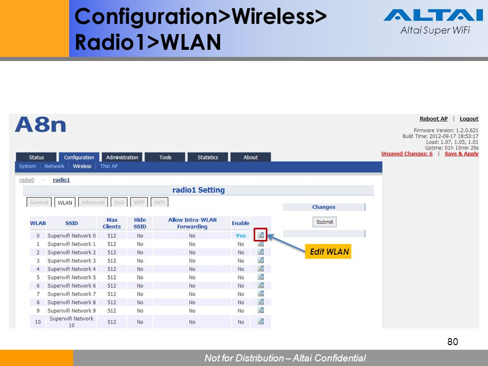 Configuration>Wireless> Radio1>WLAN