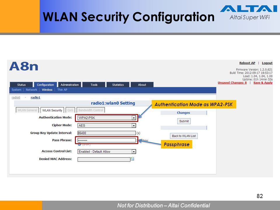 WLAN Security Configuration