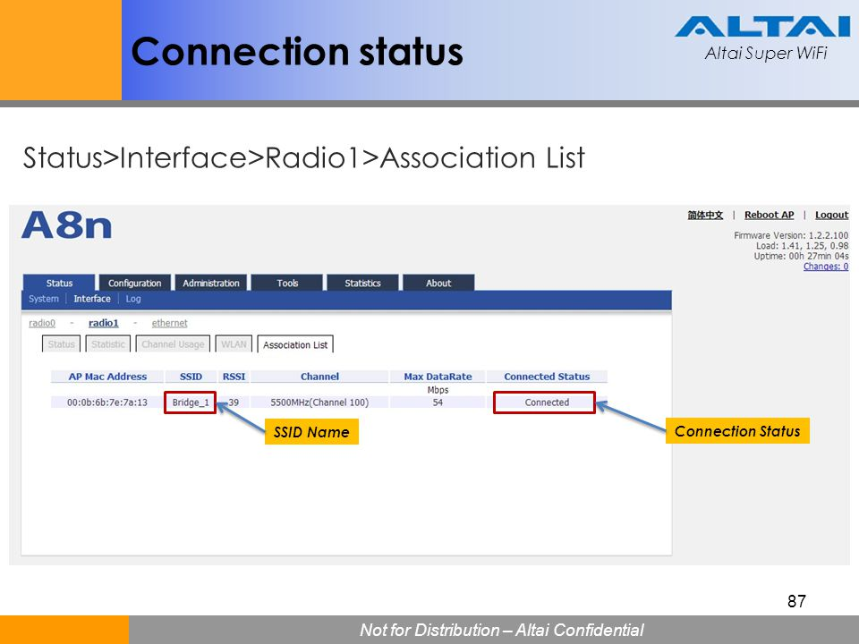 Connection status Status>Interface>Radio1>Association List