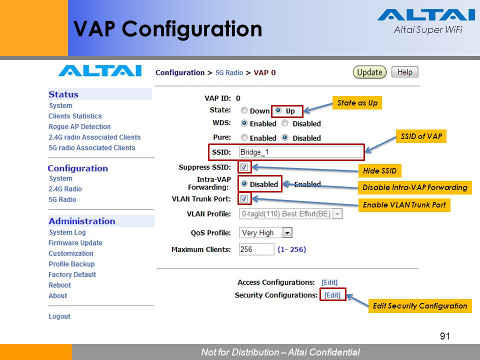 VAP Configuration State as Up SSID of VAP Hide SSID