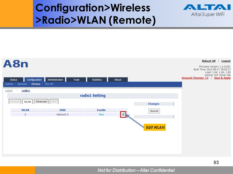 Configuration>Wireless >Radio>WLAN (Remote)