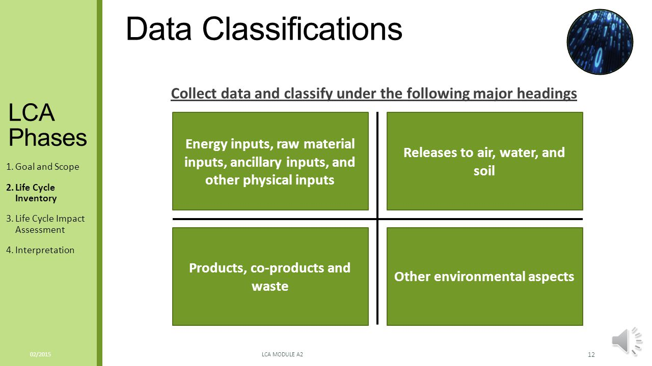 Impact of a Data Classification Standard