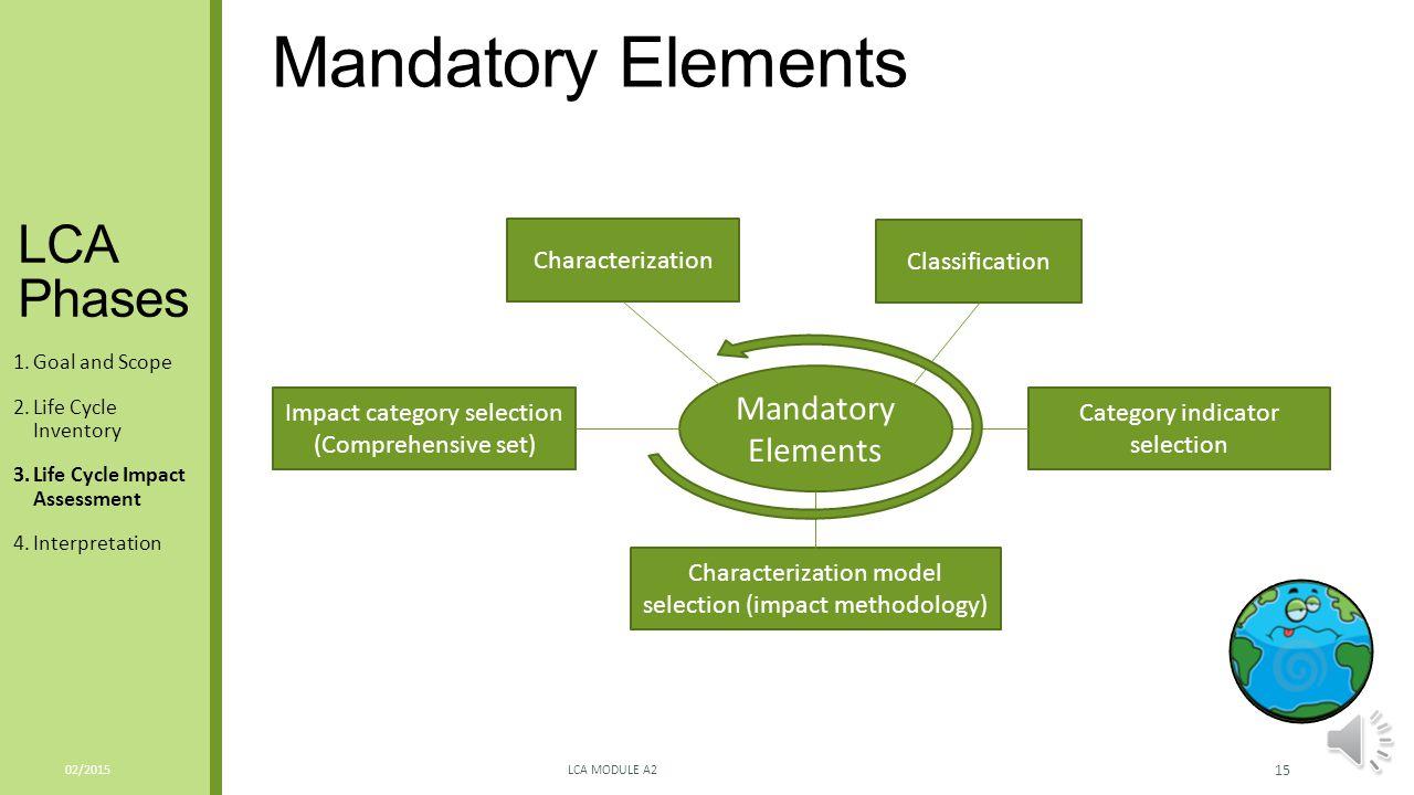 Mandatory Elements LCA Phases Mandatory Elements Characterization