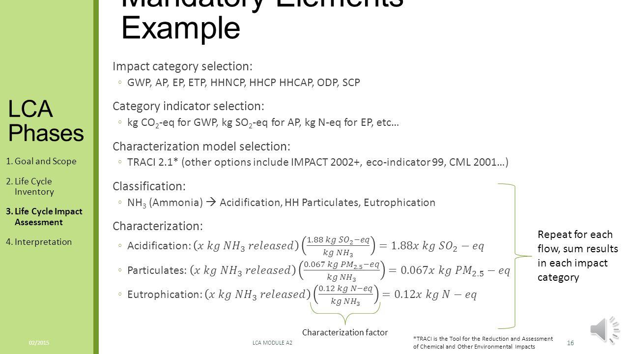 Mandatory Elements Example
