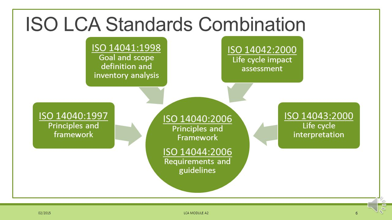 ISO LCA Standards Combination