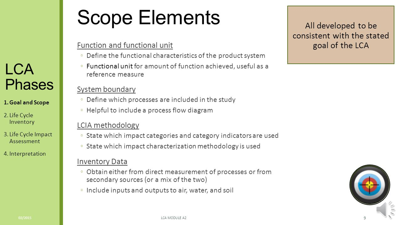 All developed to be consistent with the stated goal of the LCA