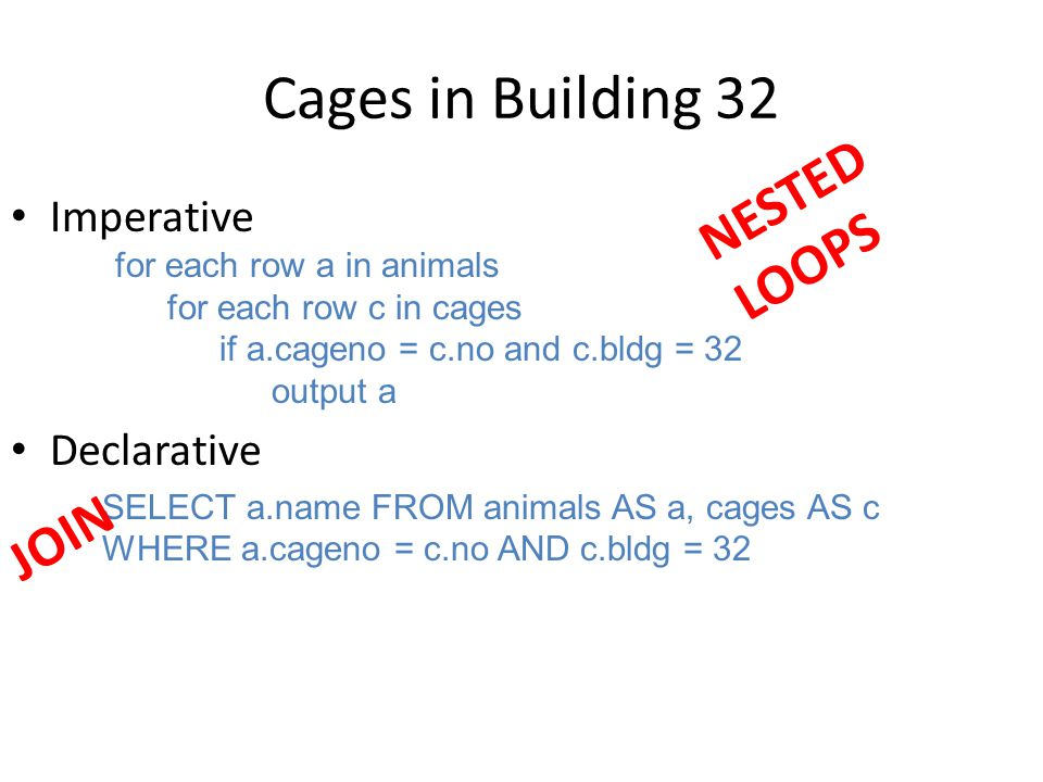 Cages in Building 32 NESTED LOOPS JOIN Imperative Declarative