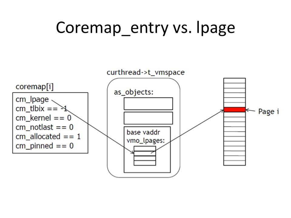 Coremap_entry vs. lpage