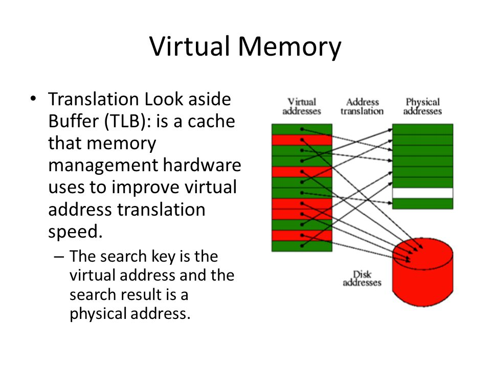 Virtual Memory Translation Look aside Buffer (TLB): is a cache that memory management hardware uses to improve virtual address translation speed.