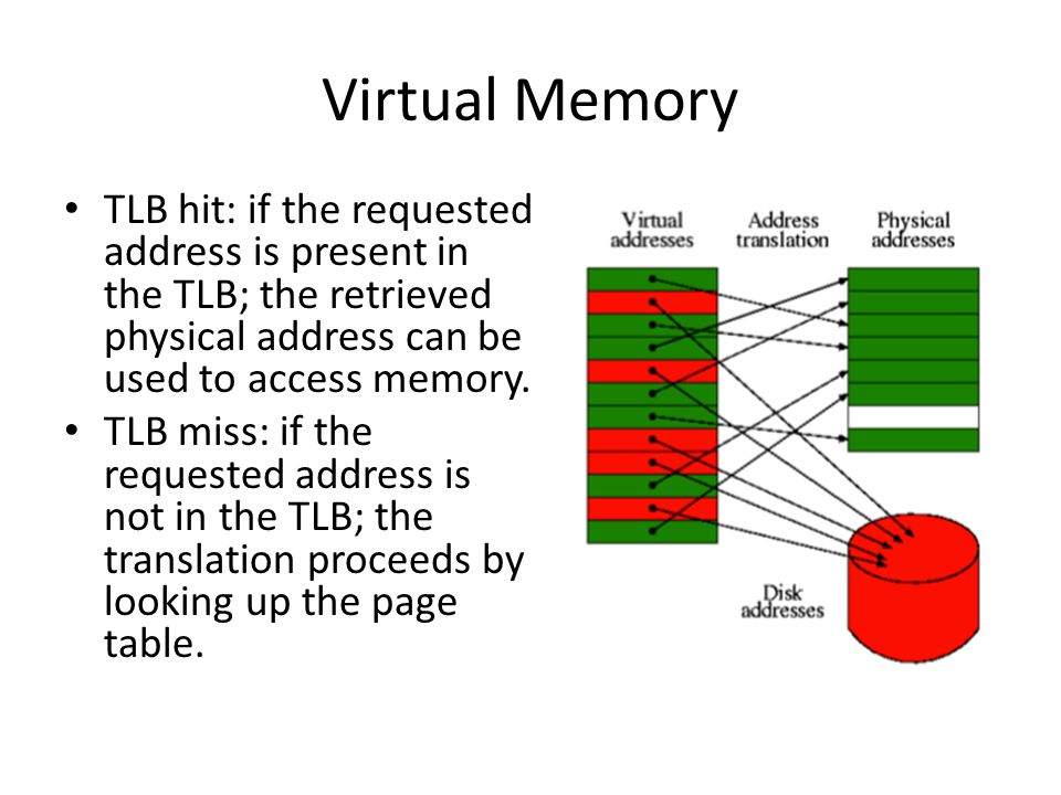 Virtual Memory TLB hit: if the requested address is present in the TLB; the retrieved physical address can be used to access memory.