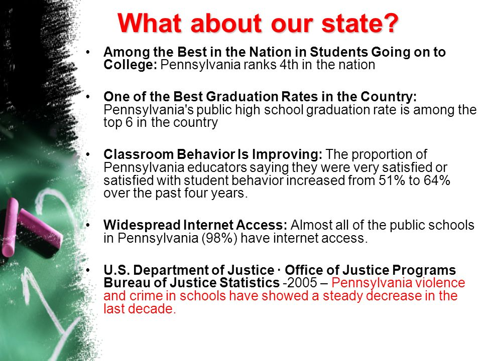 What about our state Among the Best in the Nation in Students Going on to College: Pennsylvania ranks 4th in the nation.