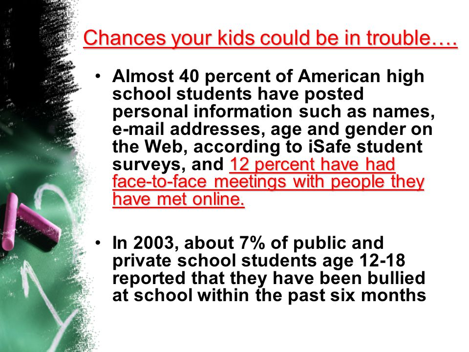 Chances your kids could be in trouble….