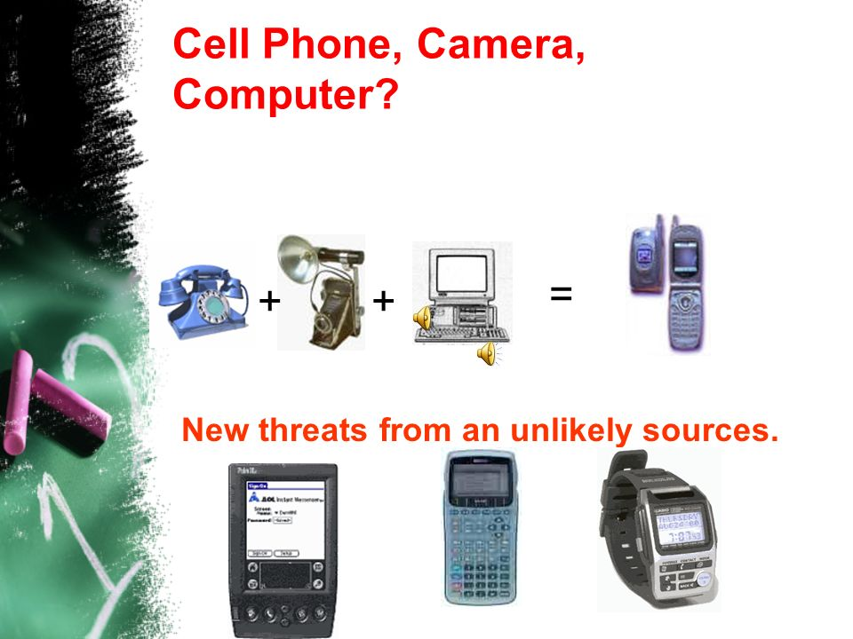 Cell Phone, Camera, Computer