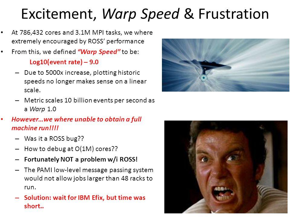 Excitement, Warp Speed & Frustration
