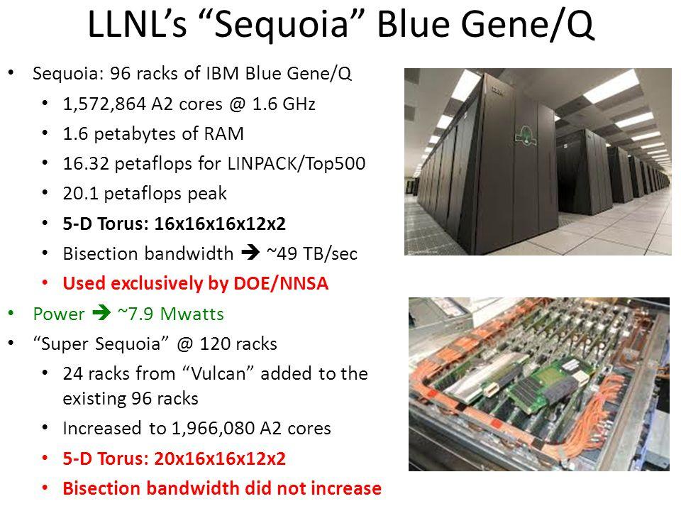 LLNL's Sequoia Blue Gene/Q