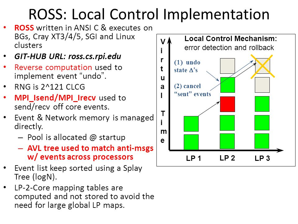 ROSS: Local Control Implementation