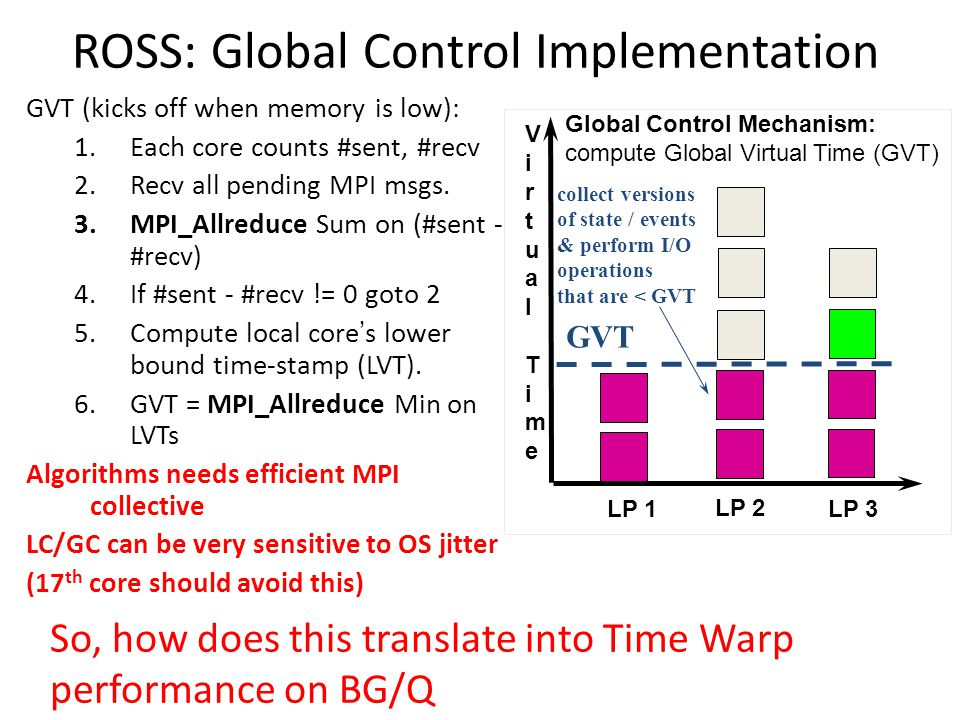 ROSS: Global Control Implementation
