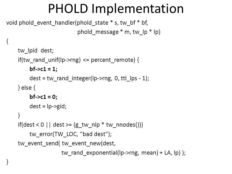 PHOLD Implementation