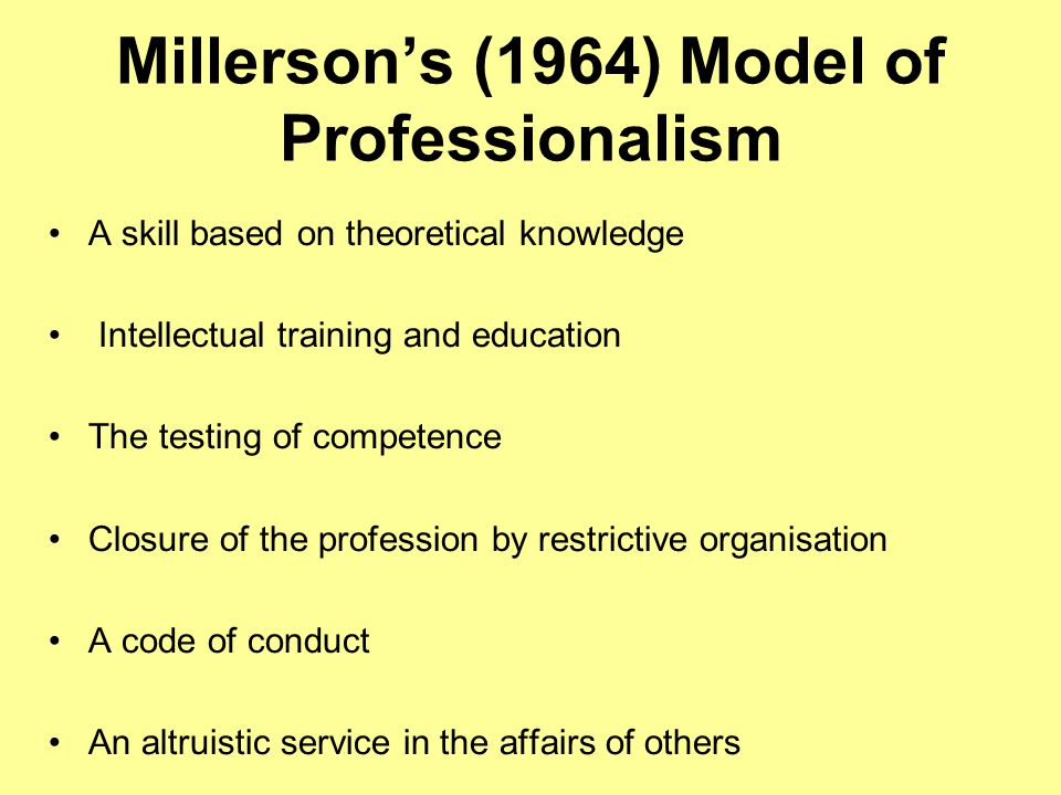 Millerson's (1964) Model of Professionalism