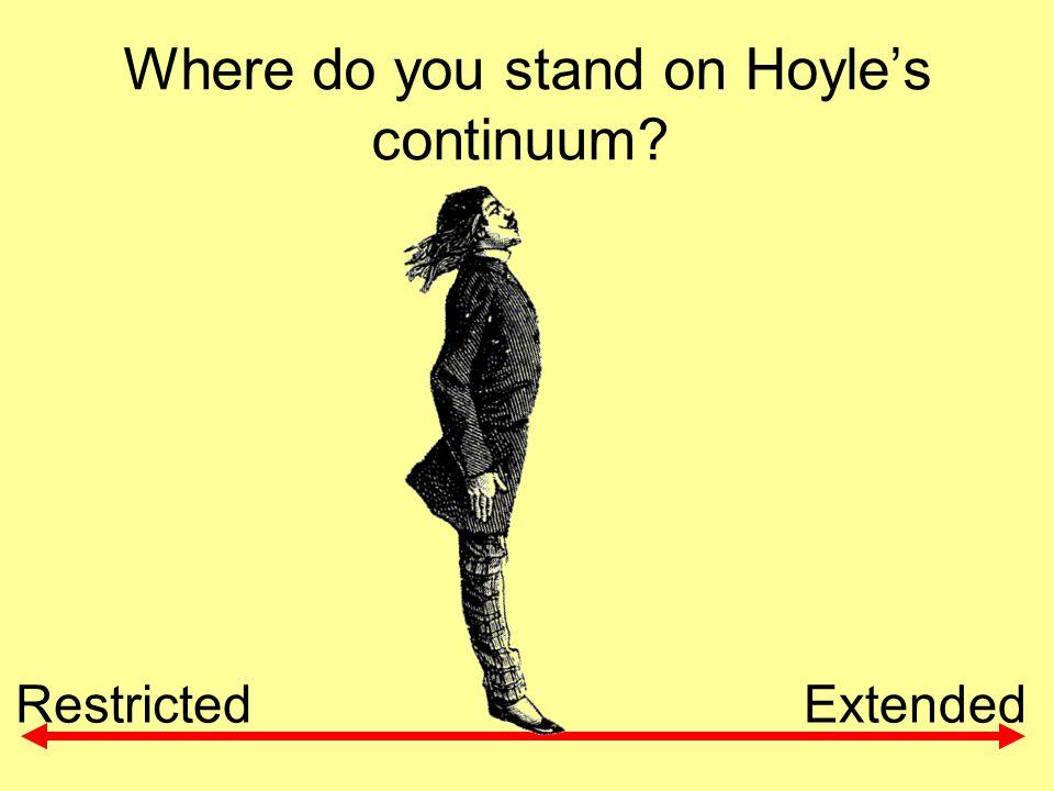 Where do you stand on Hoyle's continuum