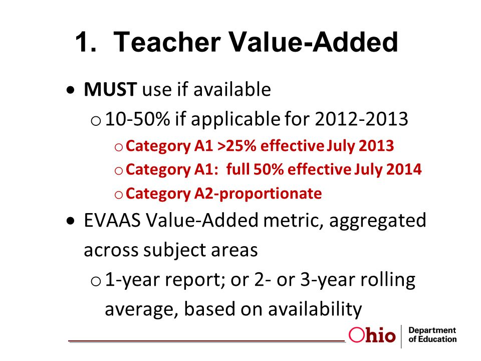 1. Teacher Value-Added MUST use if available