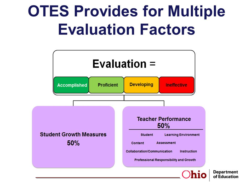 OTES Provides for Multiple Evaluation Factors