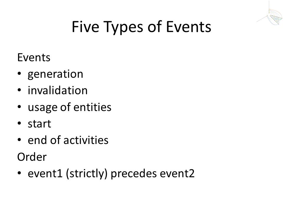 Five Types of Events Events generation invalidation usage of entities