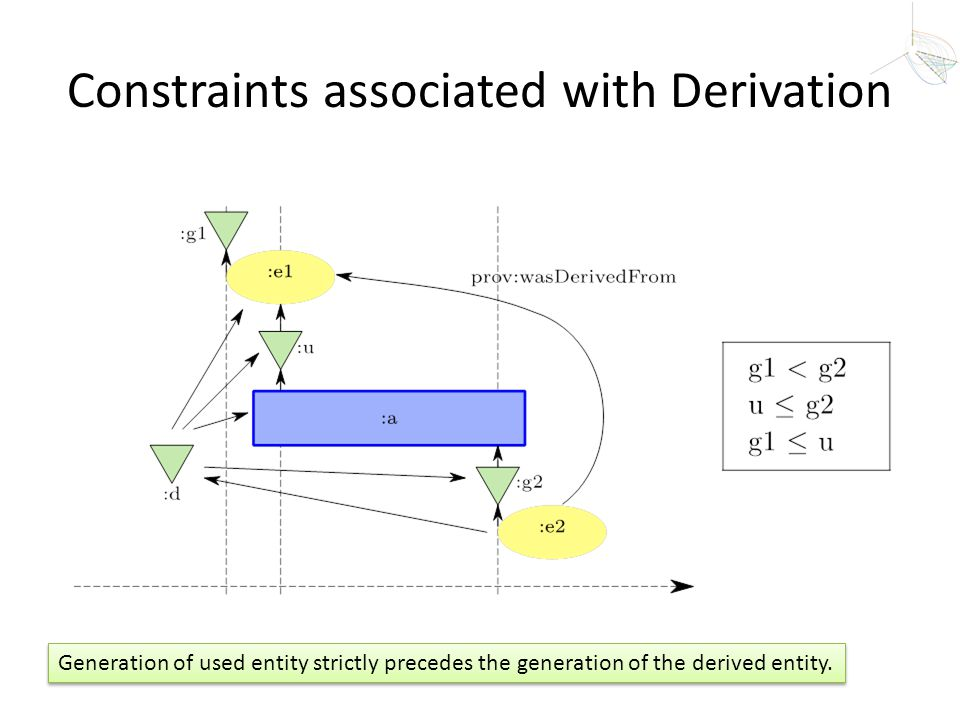 Constraints associated with Derivation