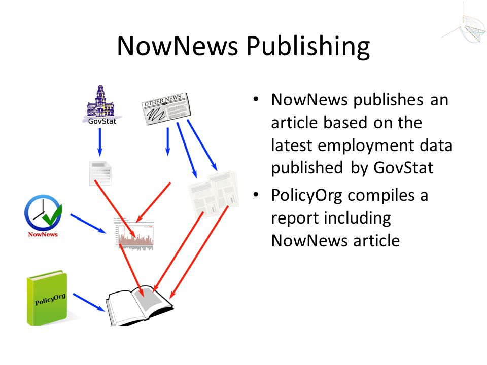 NowNews Publishing NowNews publishes an article based on the latest employment data published by GovStat.