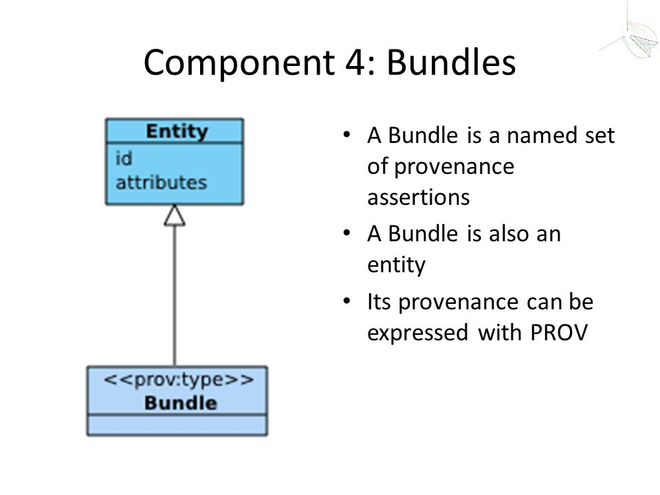 Component 4: Bundles A Bundle is a named set of provenance assertions