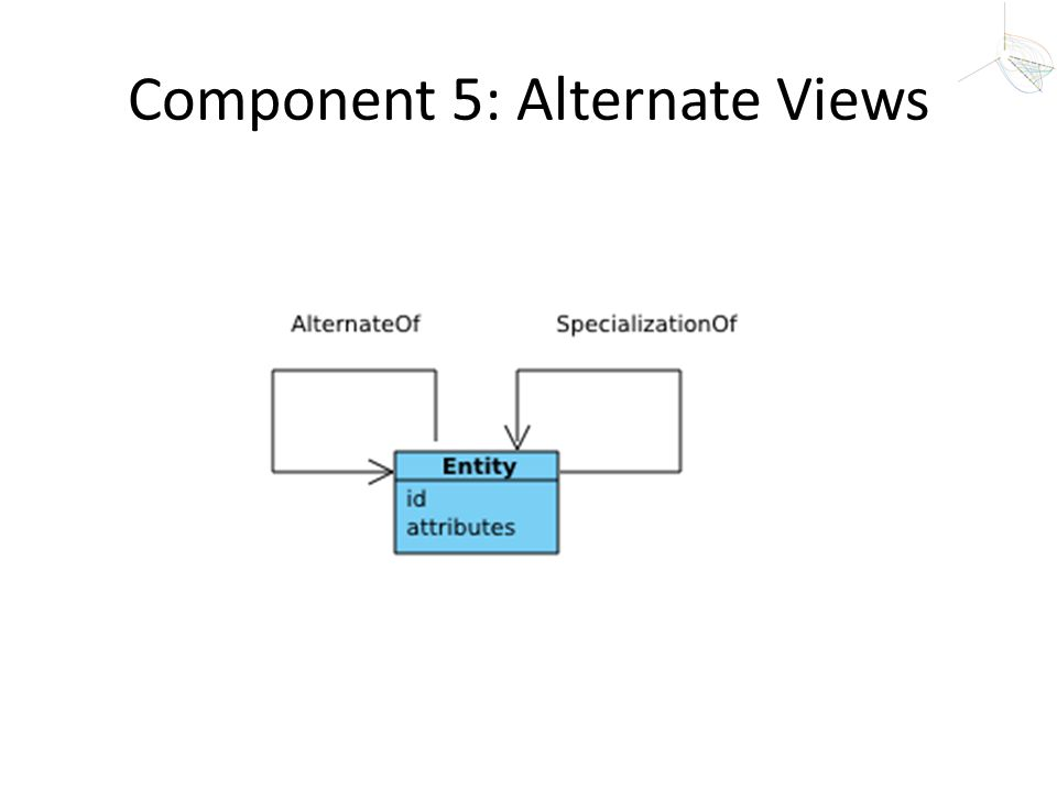Component 5: Alternate Views