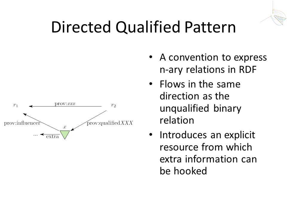 Directed Qualified Pattern