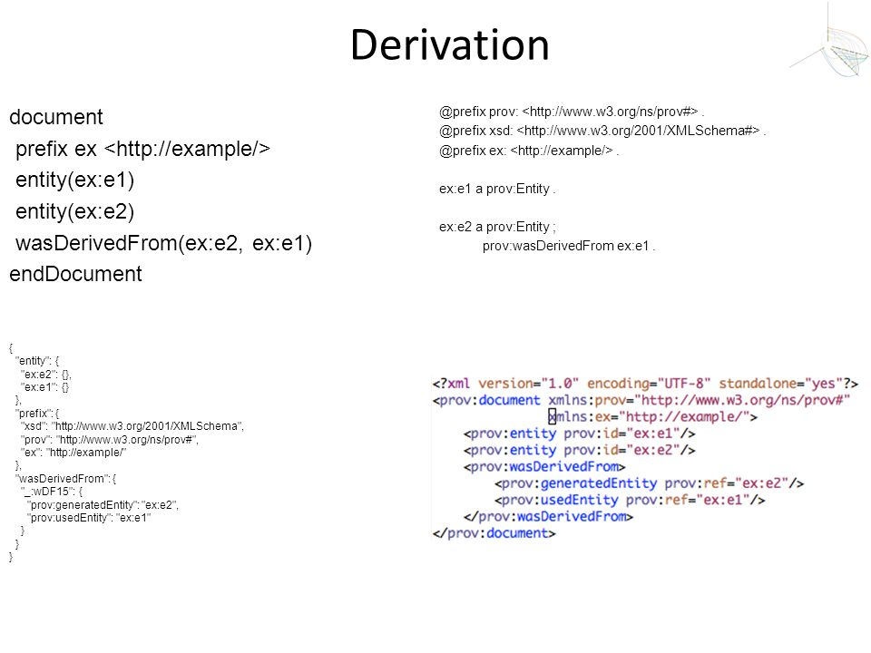 Derivation document prefix ex <http://example/> entity(ex:e1) entity(ex:e2) wasDerivedFrom(ex:e2, ex:e1) endDocument