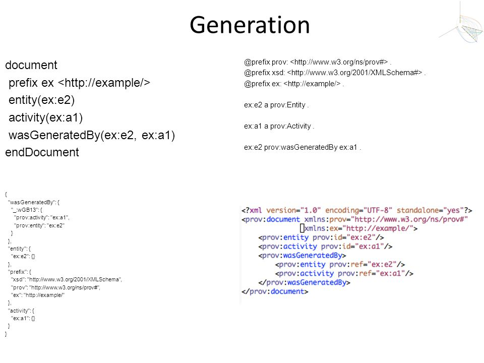 Generation document prefix ex <http://example/> entity(ex:e2) activity(ex:a1) wasGeneratedBy(ex:e2, ex:a1) endDocument