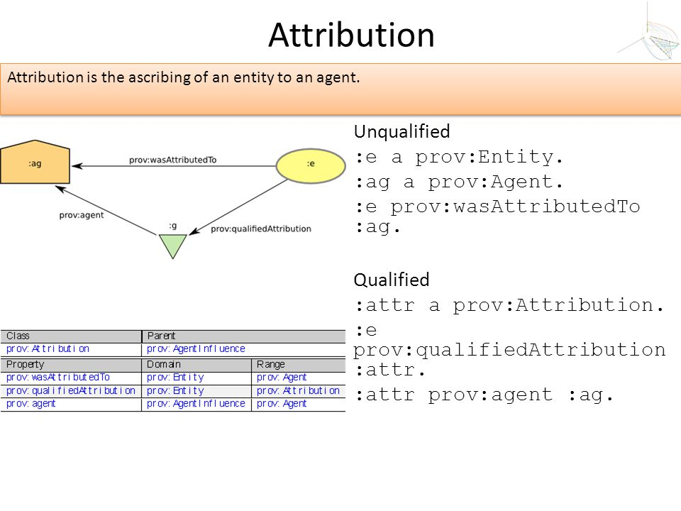 Attribution Attribution is the ascribing of an entity to an agent.
