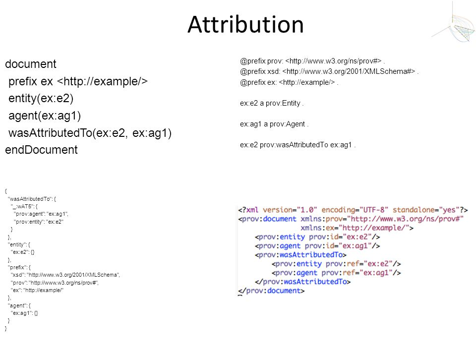 Attribution document prefix ex <http://example/> entity(ex:e2) agent(ex:ag1) wasAttributedTo(ex:e2, ex:ag1) endDocument